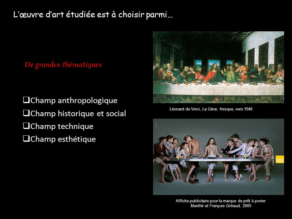 Champ anthropologique Champ historique et social Champ technique