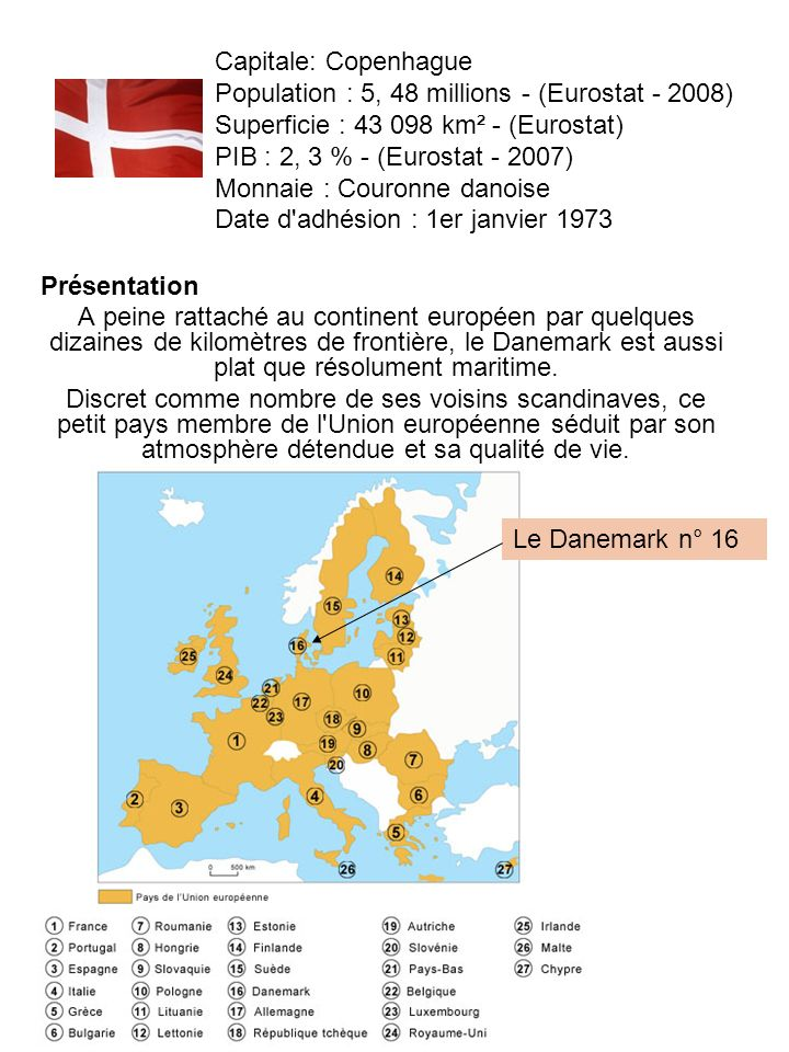Capitale: Copenhague Population : 5, 48 millions - (Eurostat - 2008) Superficie : 43 098 km² - (Eurostat) PIB : 2, 3 % - (Eurostat - 2007) Monnaie : Couronne danoise Date d adhésion : 1er janvier 1973