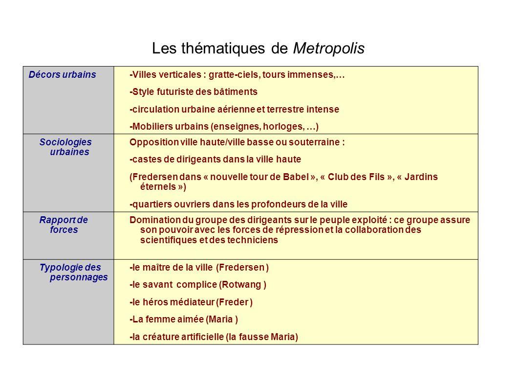Les thématiques de Metropolis
