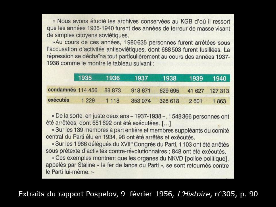 Extraits du rapport Pospelov, 9 février 1956, L'Histoire, n°305, p. 90