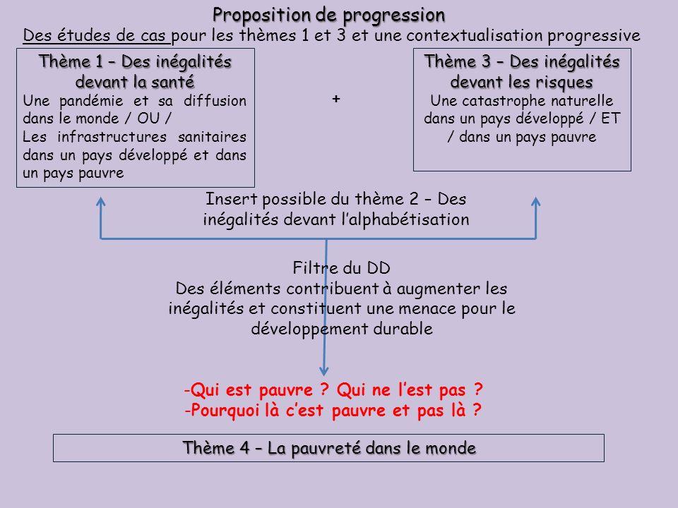 Proposition de progression