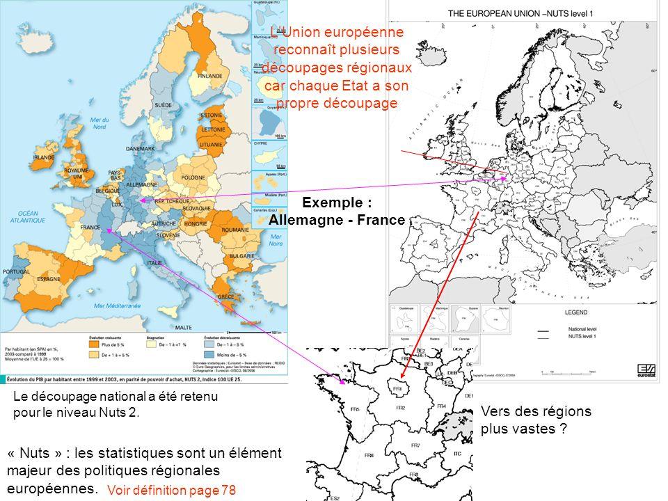 Exemple : Allemagne - France