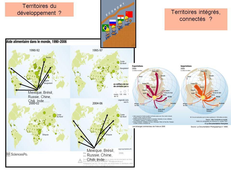 Territoires du développement Territoires intégrés, connectés