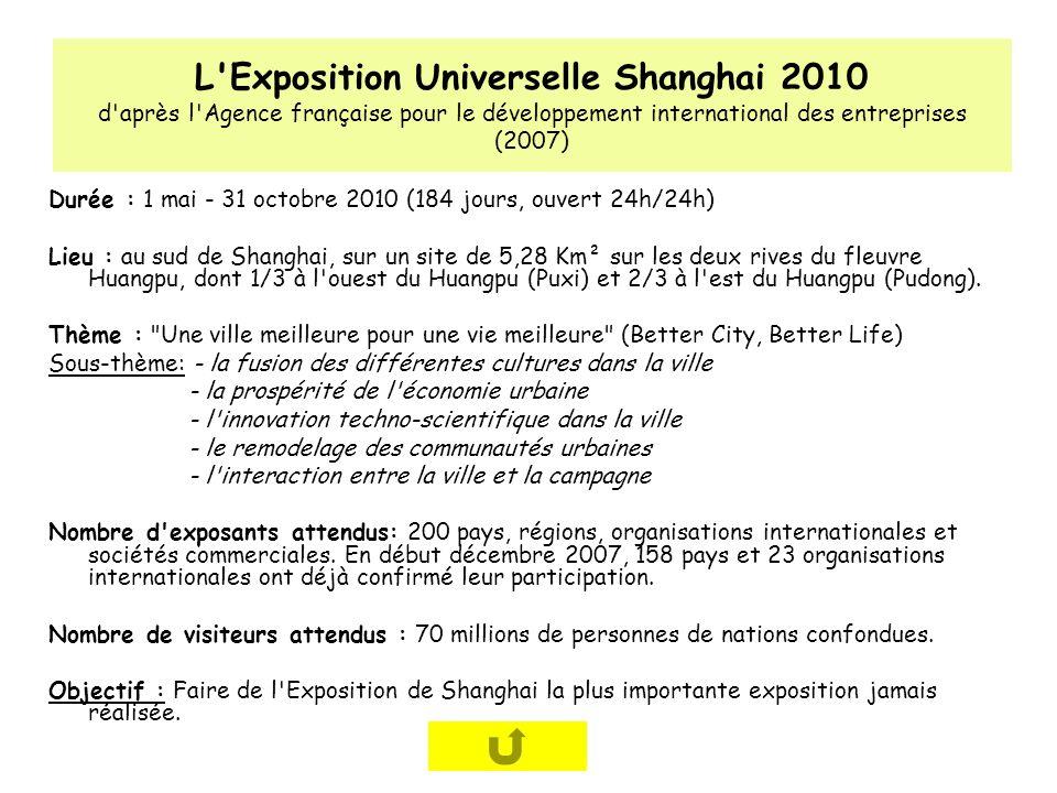 L Exposition Universelle Shanghai 2010 d après l Agence française pour le développement international des entreprises (2007)