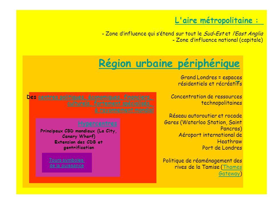 Région urbaine périphérique