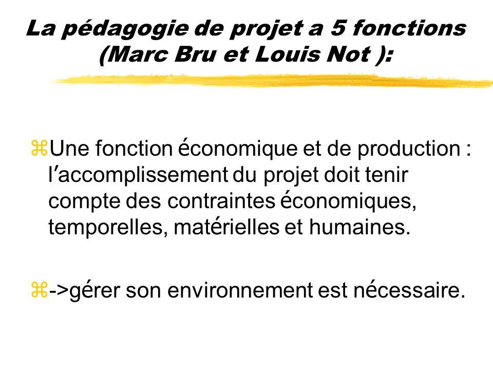 La pédagogie de projet a 5 fonctions (Marc Bru et Louis Not ):