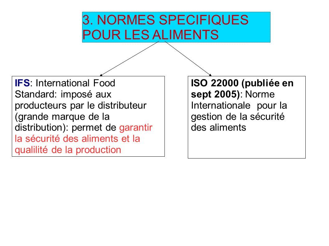3. NORMES SPECIFIQUES POUR LES ALIMENTS