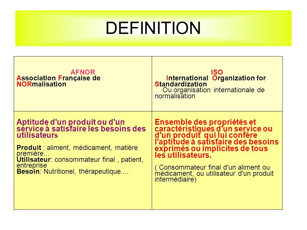 DEFINITION AFNOR. Association Française de NORmalisation. ISO. International Organization for Standardization.