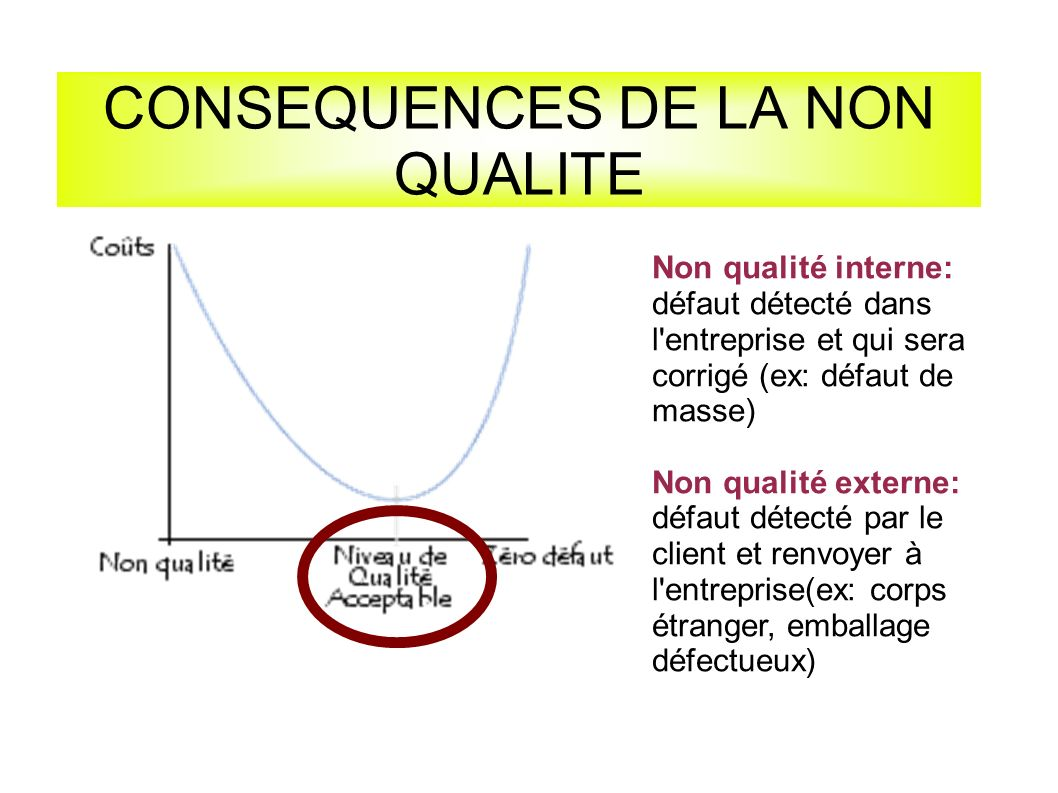 CONSEQUENCES DE LA NON QUALITE