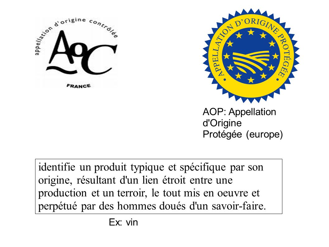 AOP: Appellation d Origine Protégée (europe)