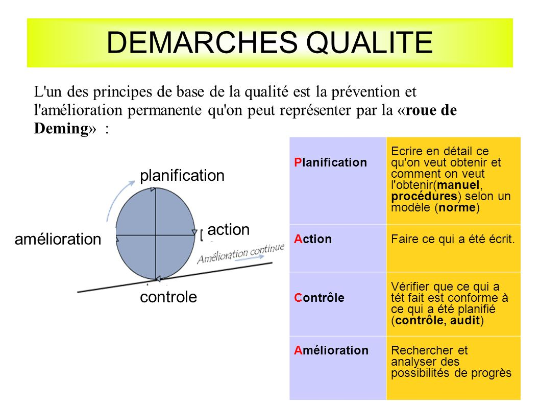 DEMARCHES QUALITE