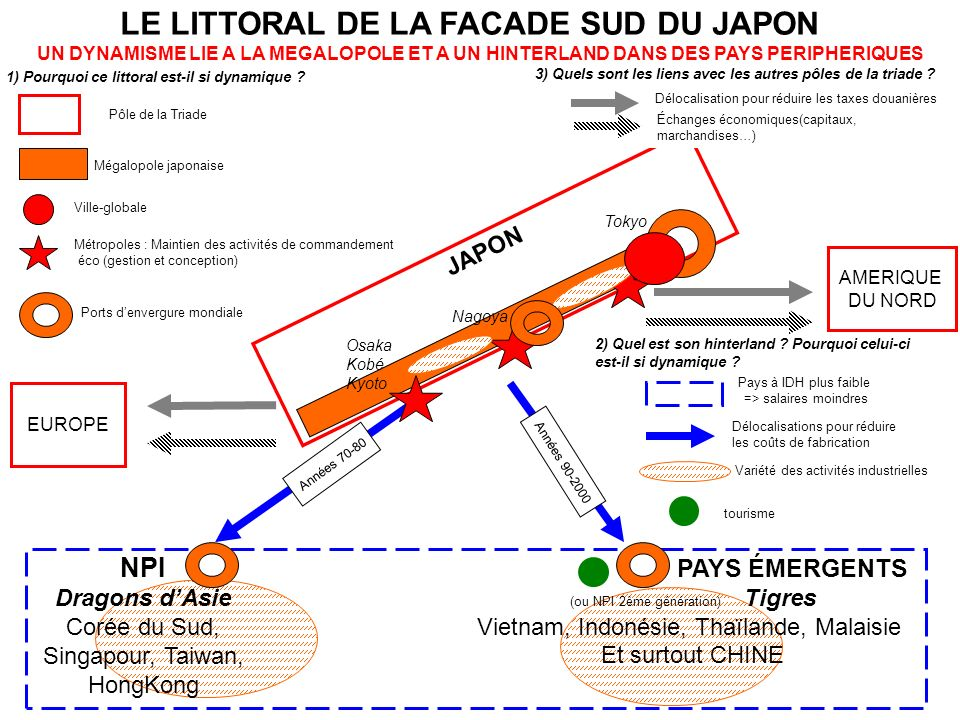 LE LITTORAL DE LA FACADE SUD DU JAPON
