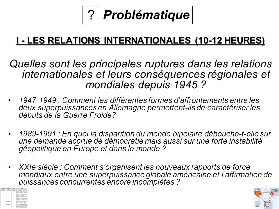 I - LES RELATIONS INTERNATIONALES (10-12 HEURES)