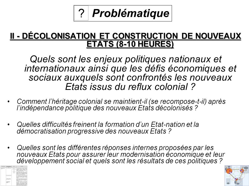 II - DÉCOLONISATION ET CONSTRUCTION DE NOUVEAUX ETATS (8-10 HEURES)