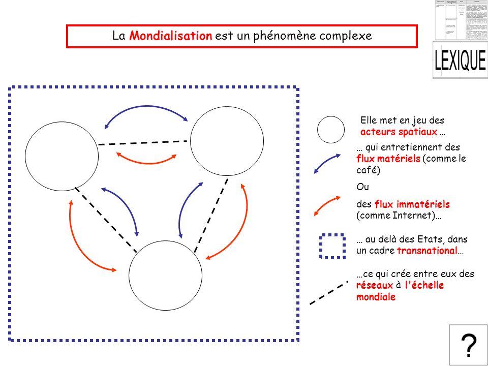 La Mondialisation est un phénomène complexe