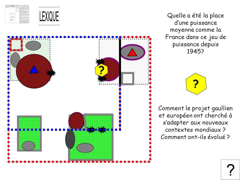 Quelle a été la place d'une puissance moyenne comme la France dans ce jeu de puissance depuis 1945