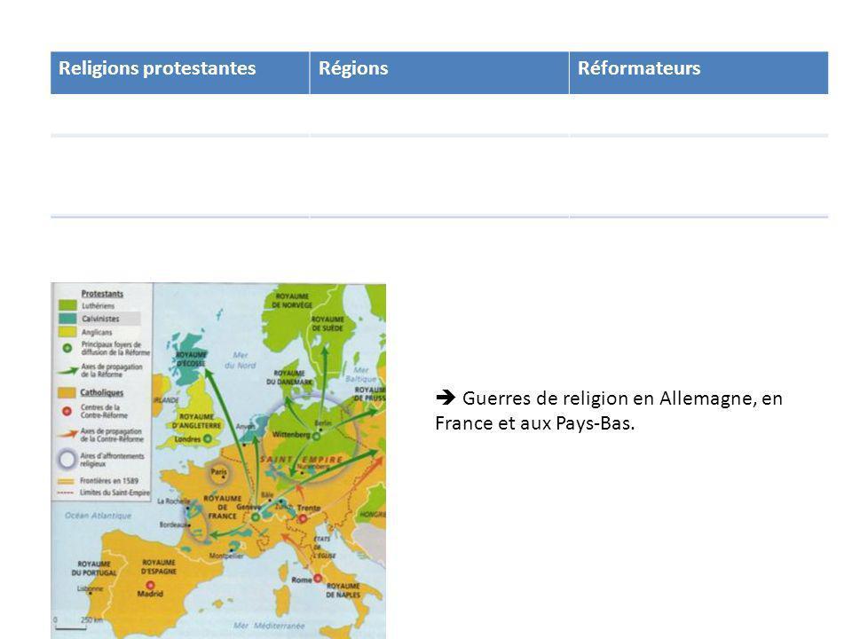 Religions protestantes
