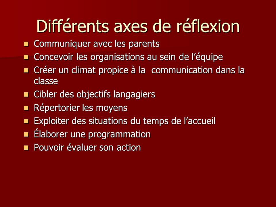 Différents axes de réflexion