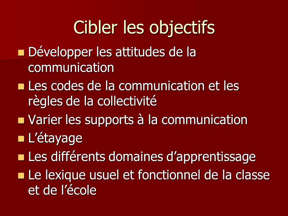 Cibler les objectifs Développer les attitudes de la communication