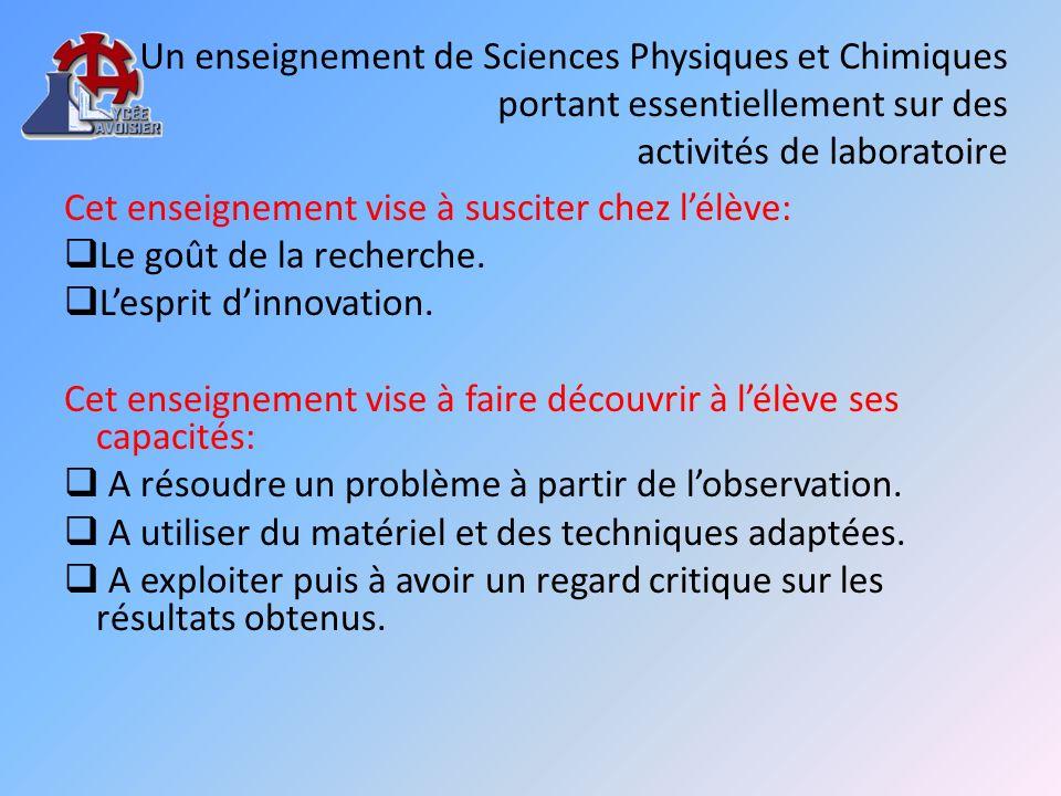 Un enseignement de Sciences Physiques et Chimiques portant essentiellement sur des activités de laboratoire