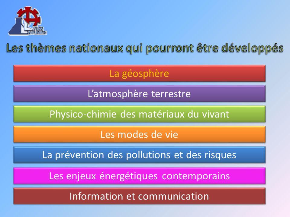 Les thèmes nationaux qui pourront être développés