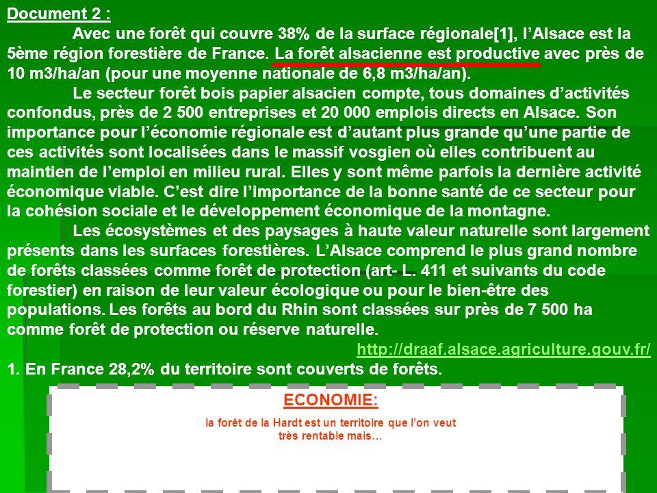 1. En France 28,2% du territoire sont couverts de forêts.