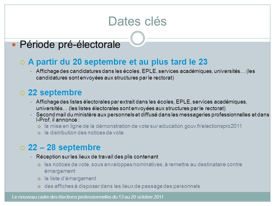 Dates clés Période pré-électorale