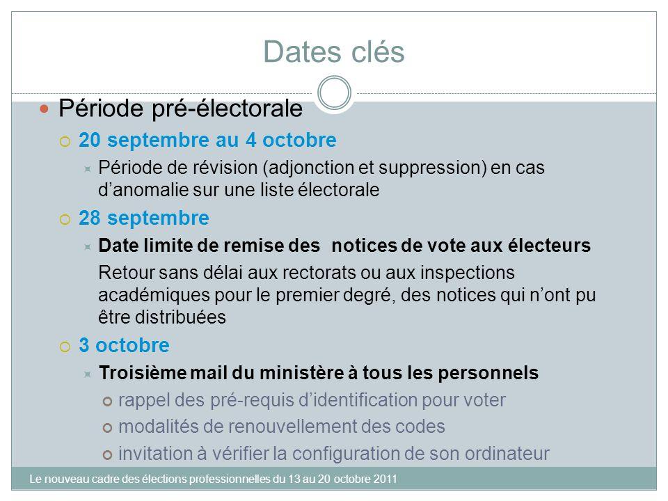 Dates clés Période pré-électorale 20 septembre au 4 octobre