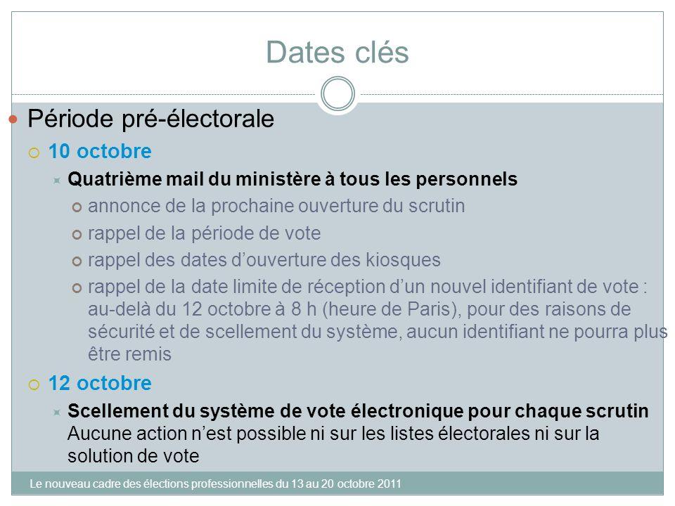 Dates clés Période pré-électorale 10 octobre 12 octobre