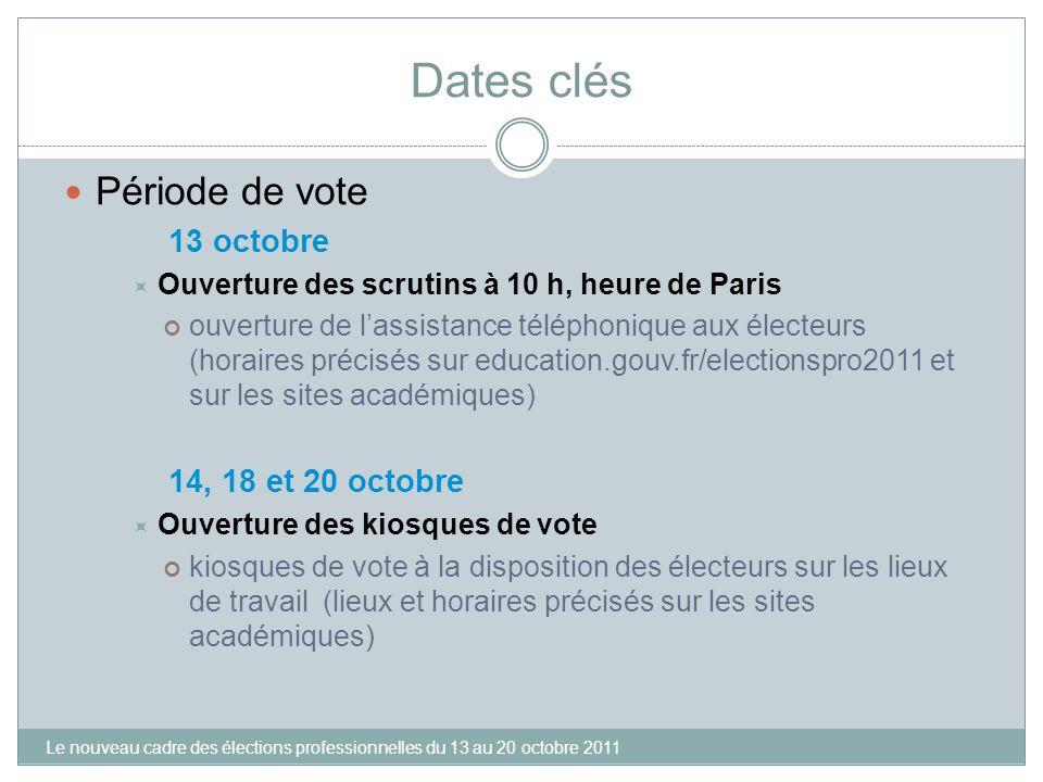 Dates clés Période de vote 13 octobre 14, 18 et 20 octobre