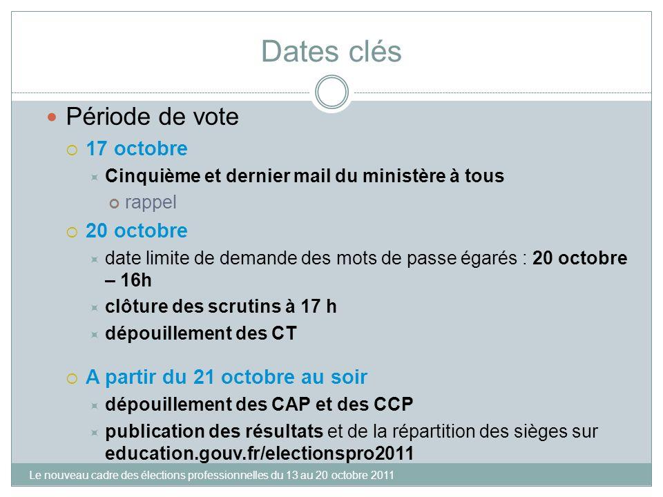 Dates clés Période de vote 17 octobre 20 octobre
