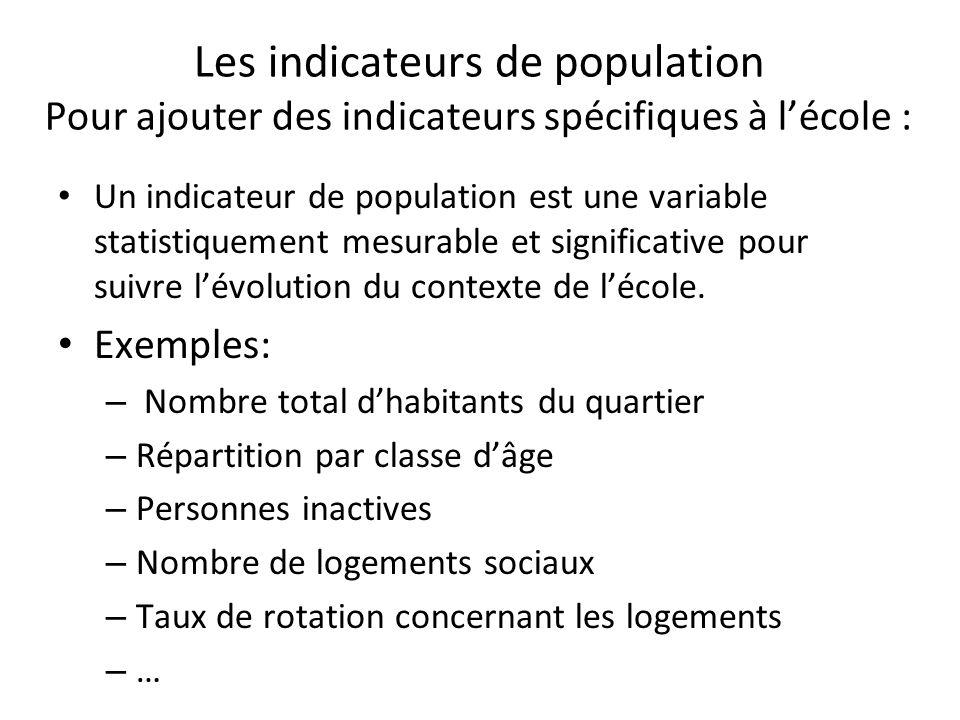Les indicateurs de population Pour ajouter des indicateurs spécifiques à l'école :