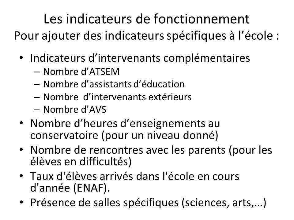 Les indicateurs de fonctionnement Pour ajouter des indicateurs spécifiques à l'école :