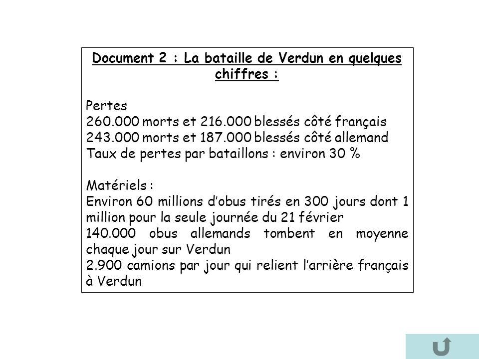 Document 2 : La bataille de Verdun en quelques chiffres :