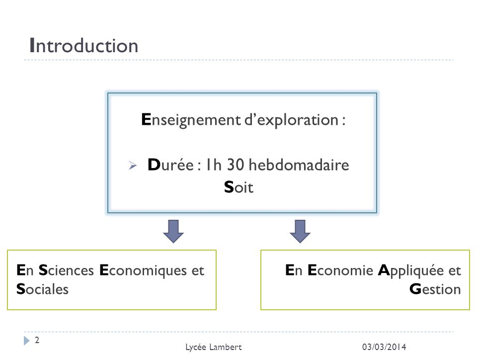 Enseignement d'exploration :