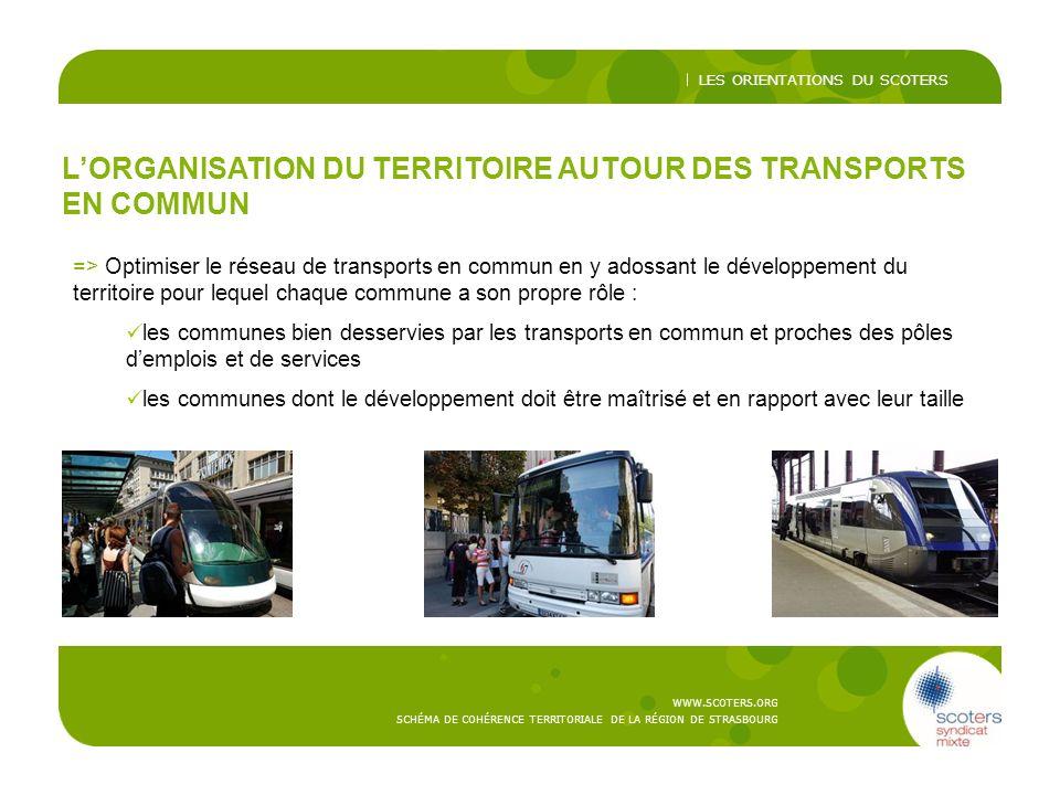 L'ORGANISATION DU TERRITOIRE AUTOUR DES TRANSPORTS EN COMMUN