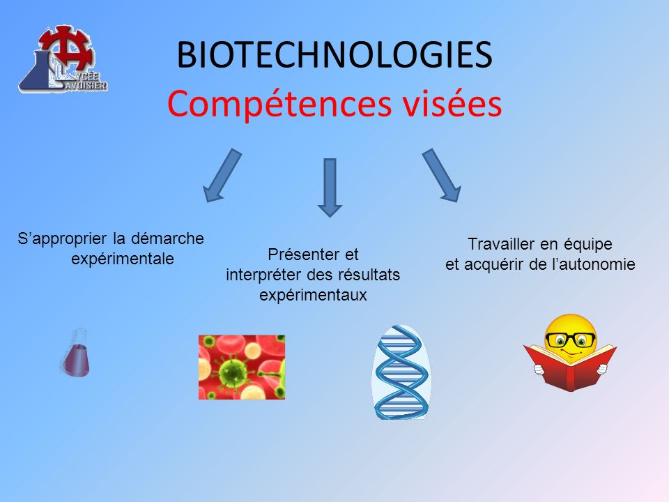 BIOTECHNOLOGIES Compétences visées