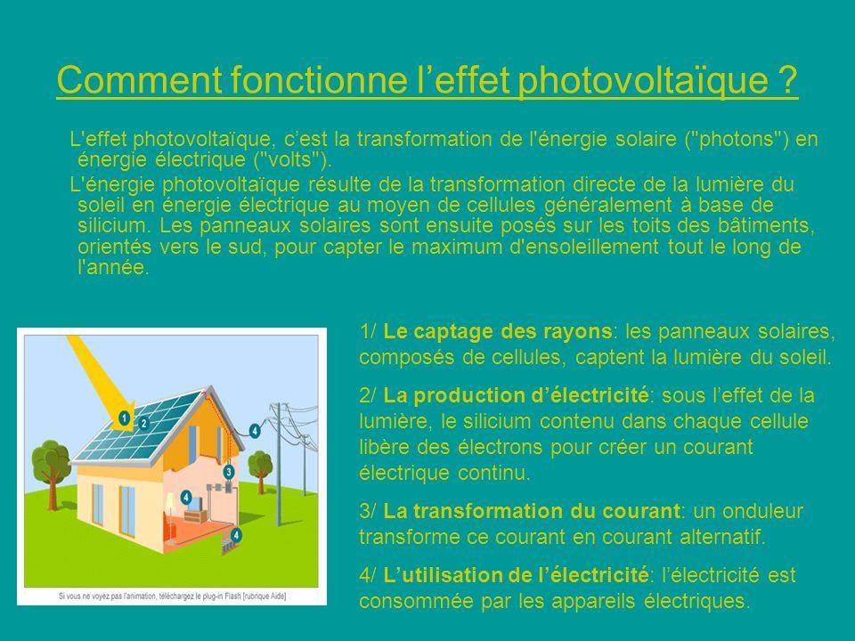 Comment fonctionne l'effet photovoltaïque