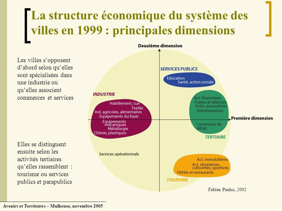 La structure économique du système des villes en 1999 : principales dimensions