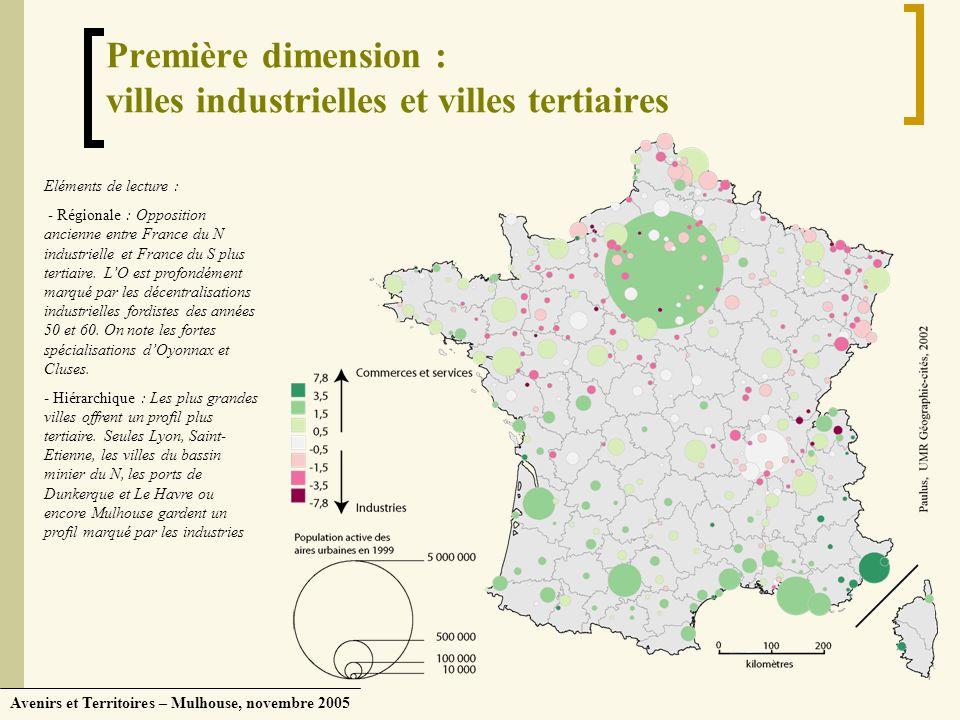 Première dimension : villes industrielles et villes tertiaires