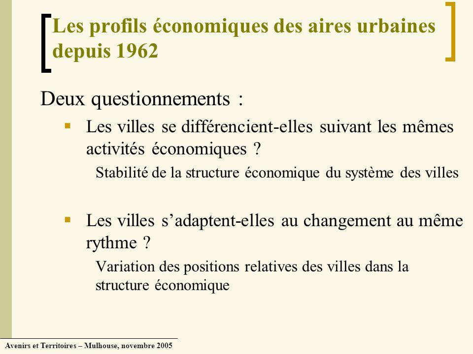 Les profils économiques des aires urbaines depuis 1962