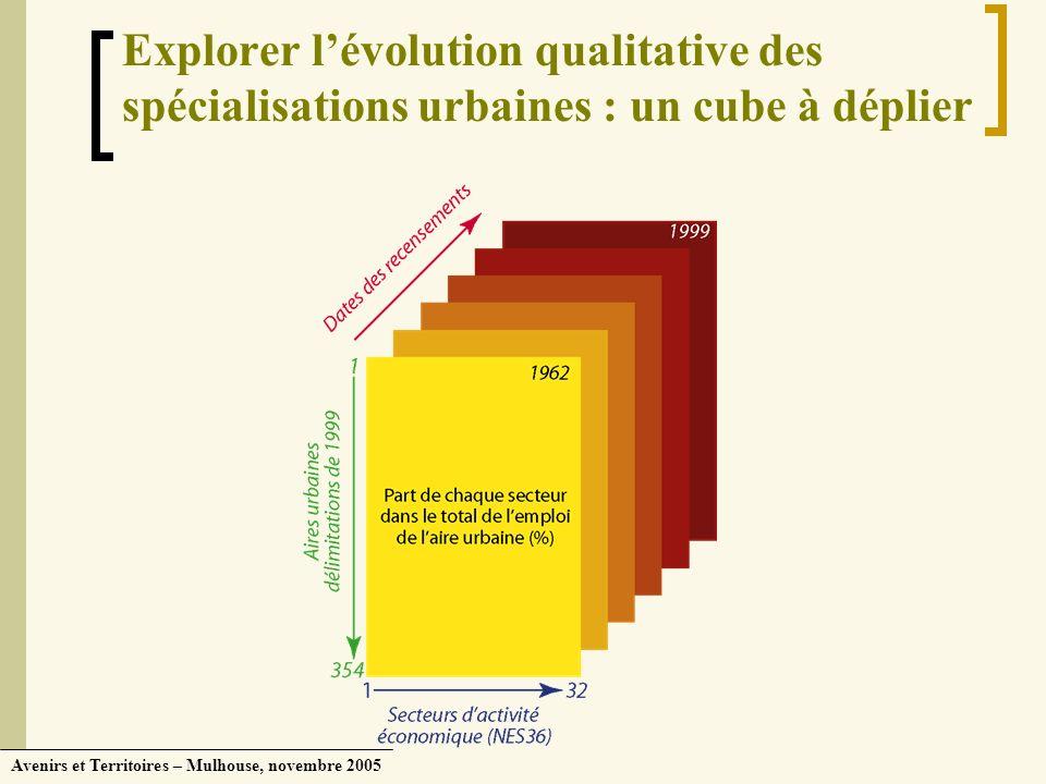 Explorer l'évolution qualitative des spécialisations urbaines : un cube à déplier