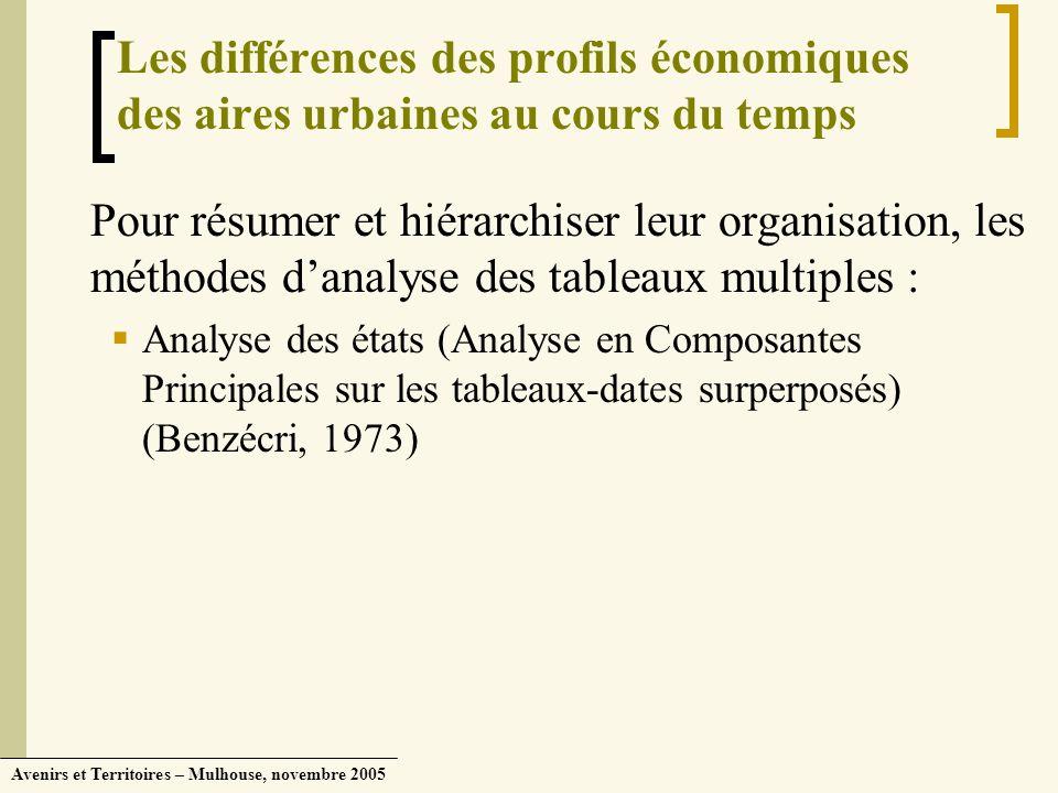Les différences des profils économiques des aires urbaines au cours du temps
