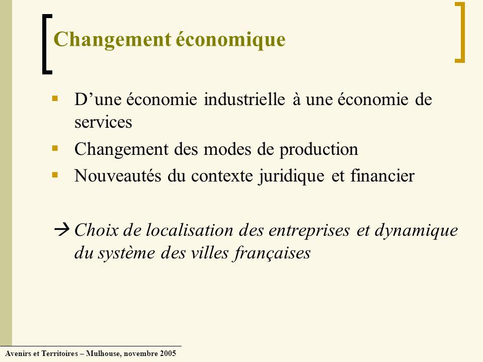 Changement économique