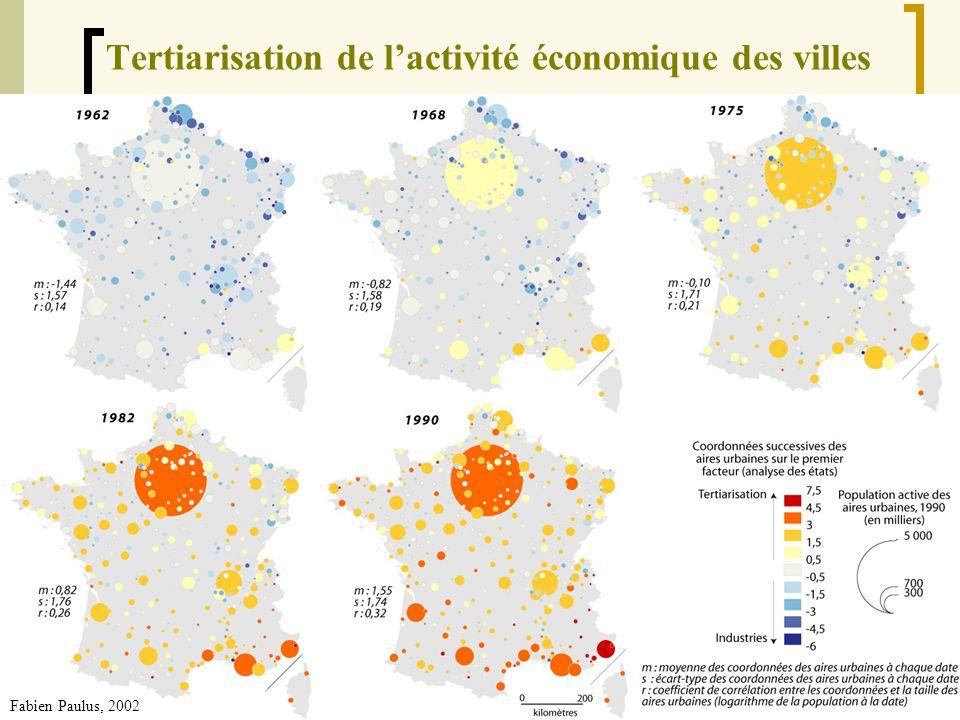 Tertiarisation de l'activité économique des villes