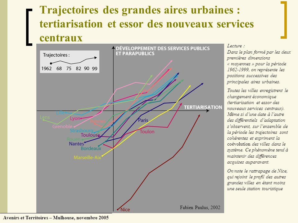 Trajectoires des grandes aires urbaines : tertiarisation et essor des nouveaux services centraux