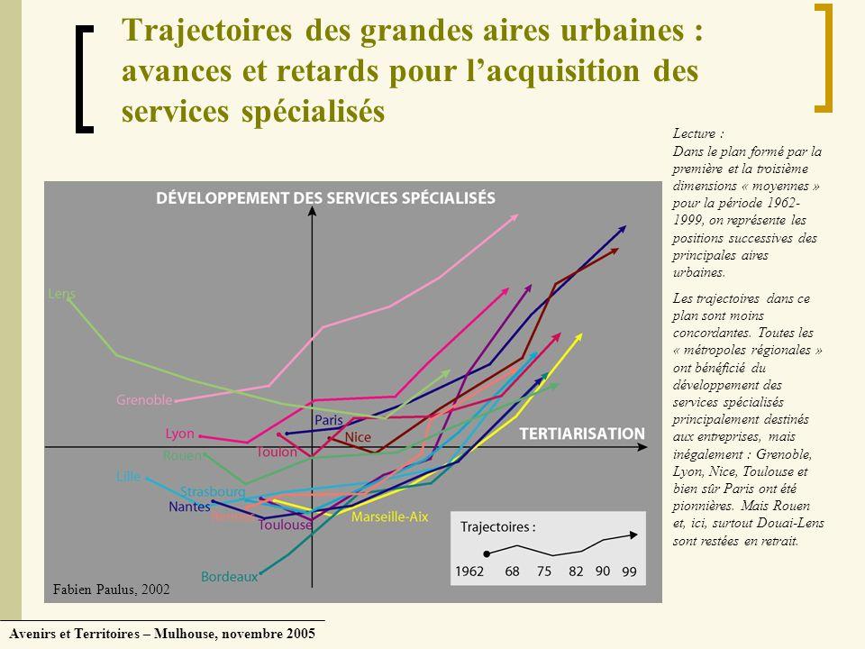 Trajectoires des grandes aires urbaines : avances et retards pour l'acquisition des services spécialisés