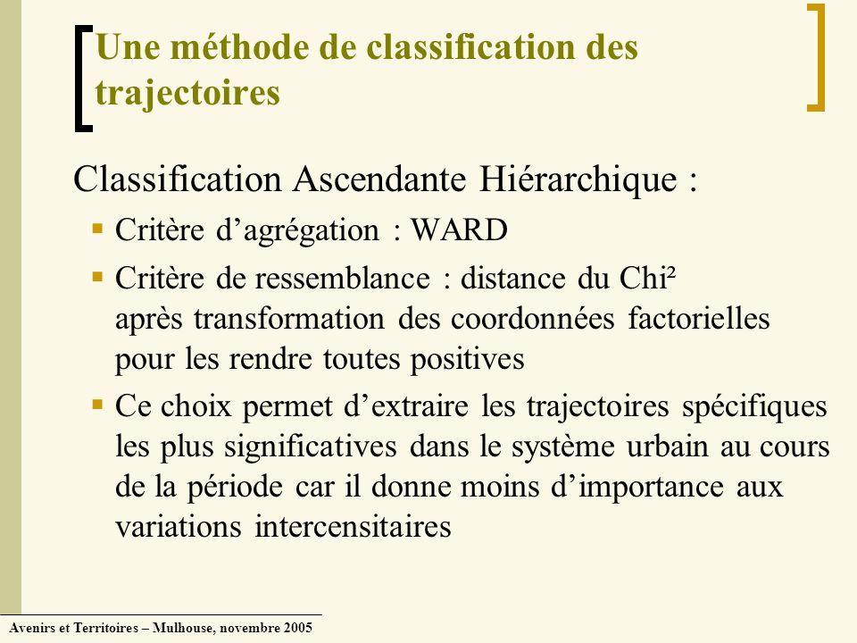 Une méthode de classification des trajectoires