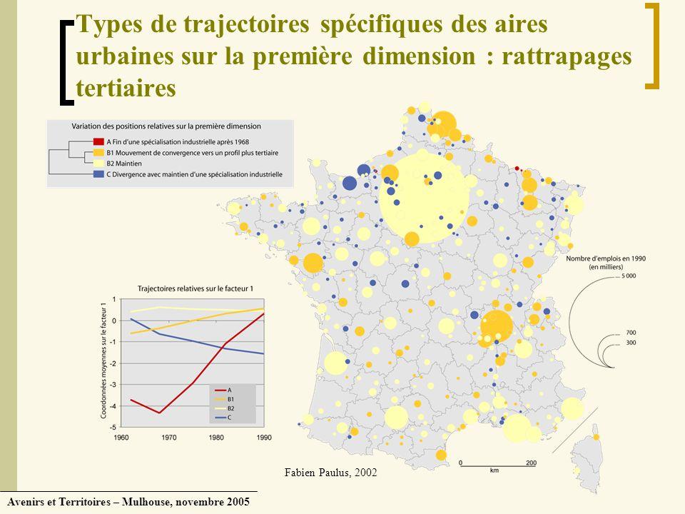 Types de trajectoires spécifiques des aires urbaines sur la première dimension : rattrapages tertiaires