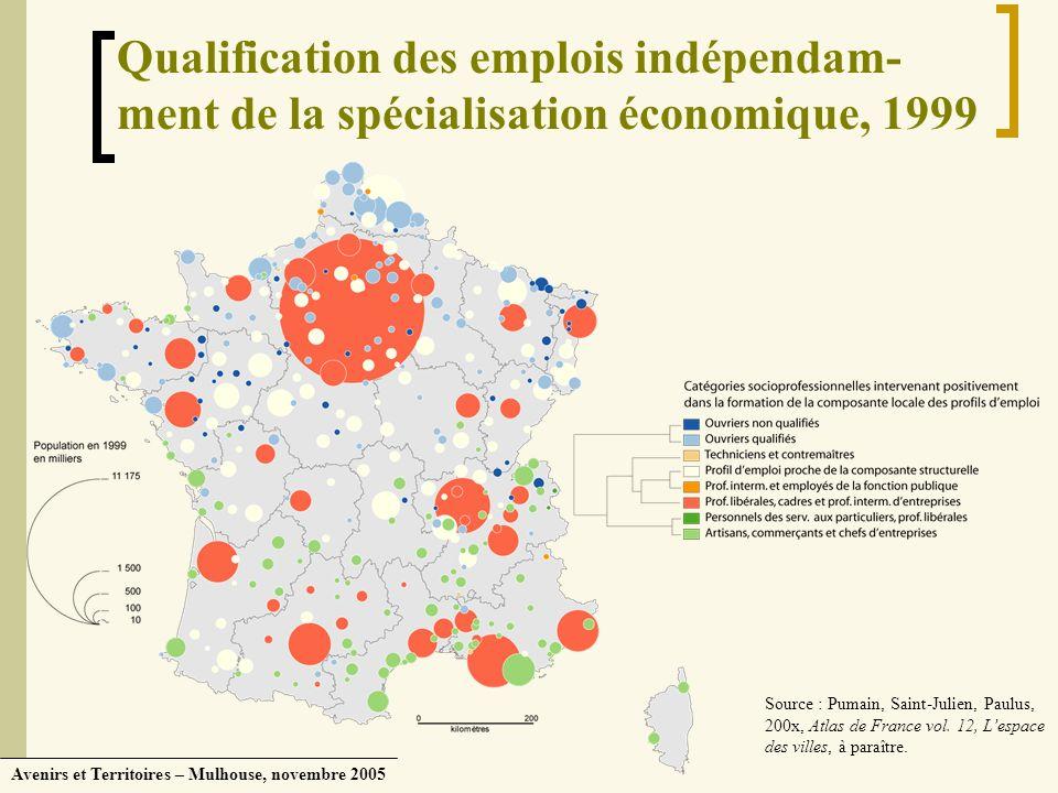 Qualification des emplois indépendam-ment de la spécialisation économique, 1999